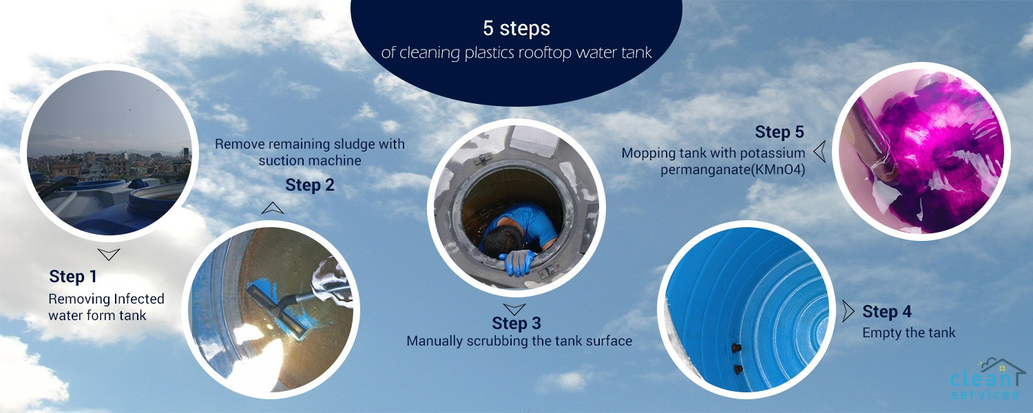 Rooftop water tank cleaning process