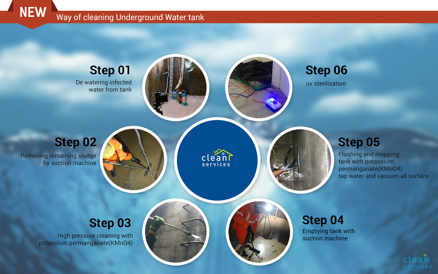 underground water tank cleaning steps to make it hygiene