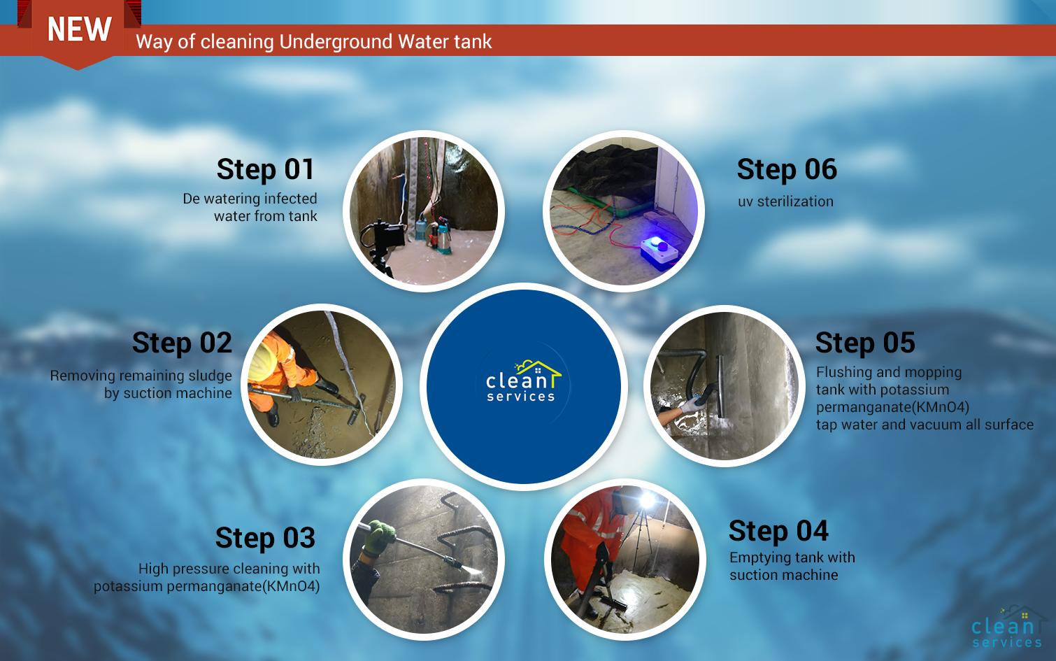 underground water tank cleaning steps to make it hygiene