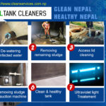 professional-water-tank-cleaning-in-nepal